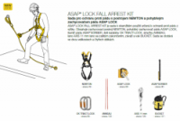 Petzl Asap lock fall arrest kit