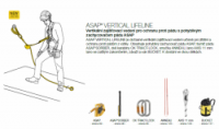 Petzl Asap Vertical Lifeline